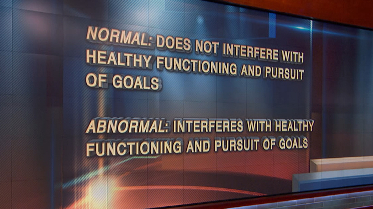 How To Know The Difference Between Normal And Abnormal Behavior