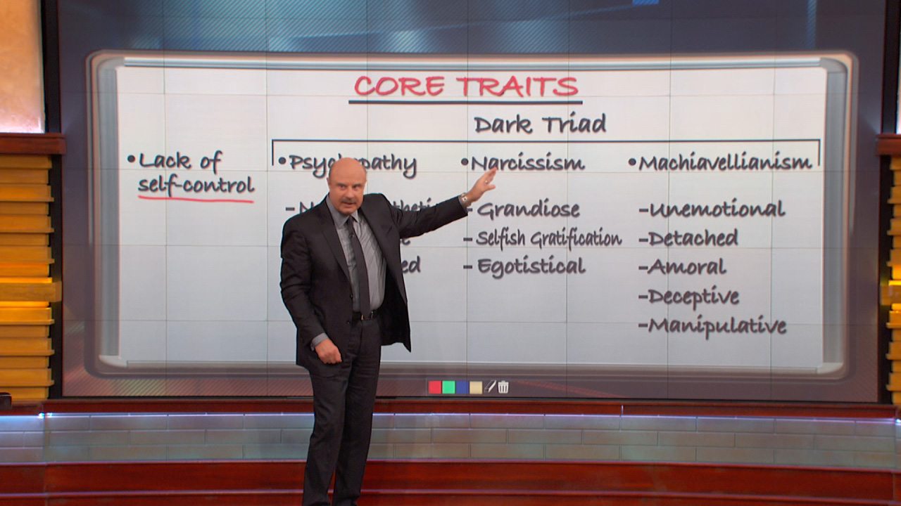 Dr Phil Reviews Personality Traits  And Behaviors Exhibited By School Shooters